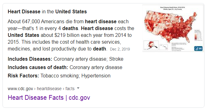 CDC data on American deaths from heart disease